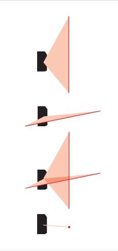 Laserová vodováha - lúče
